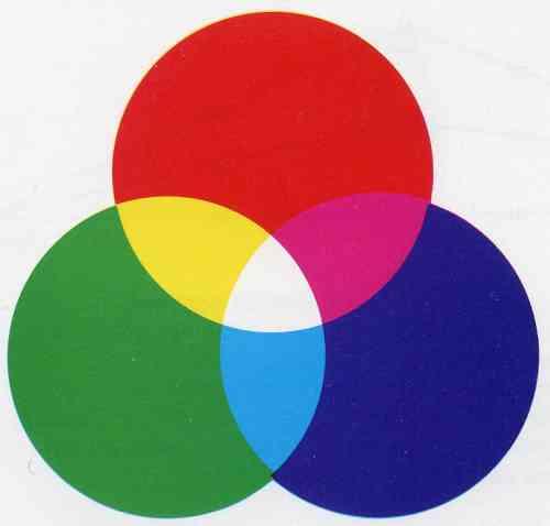 Les couleurs - Couleur complementaire vert ...